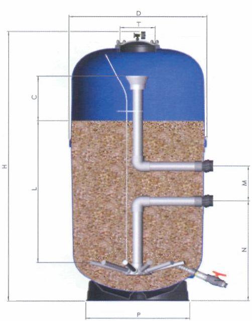 Схема песочный фильтр для бассейна своими руками